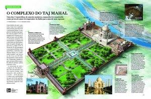 Planta Taj Mahal Fonte: Guia do Estudante da Editora Abril